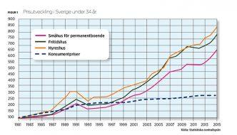 Boflation och uppskattad njutning