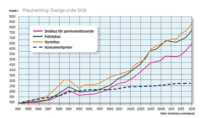 Kraftig prisokning far inflationen att ga uppat